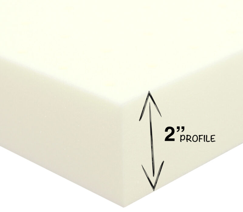 2-Inch Memory Foam Mattress Topper