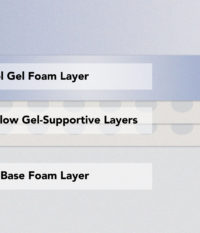 12-Inch Cool Gel Mattress Layers