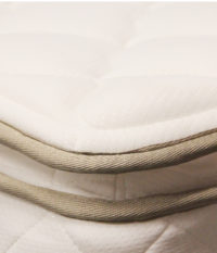 10-Inch Innerspring Mattress
